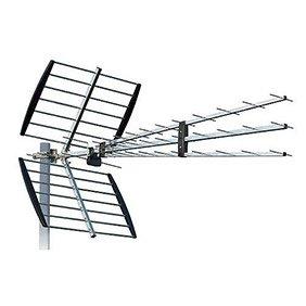 Spoljašnje zemaljske antene